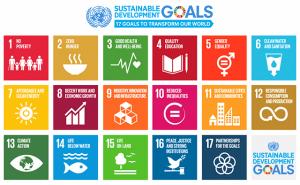 United Nations headquarters Vienna: infographic Sustainable Development Goals