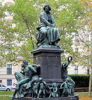 Beethoven in Vienna: monument Beethovenplatz