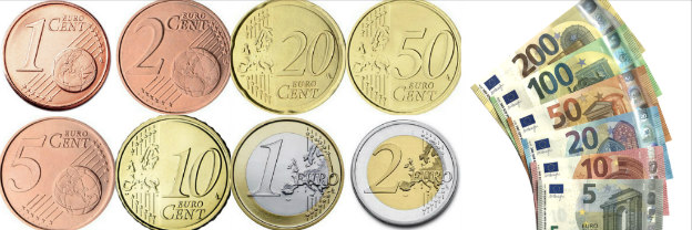 Austria money: Euro currency coins and notes